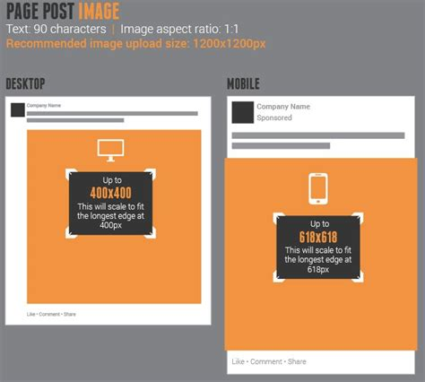 fb post size how to resize facebook images correctly