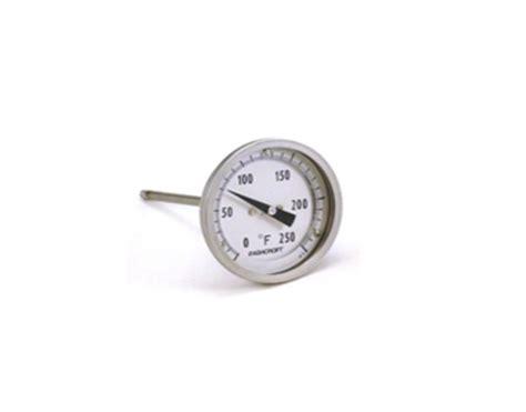 Termometer Digital Bandung mbt testing termometer