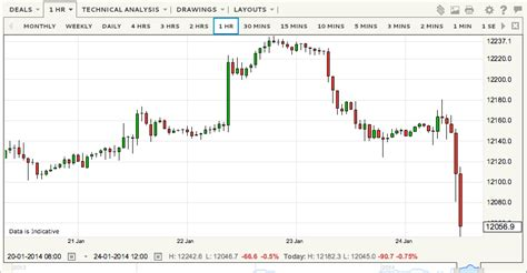 currency converter gbp to eur pound euro exchange rate collapses gbp eur about to test