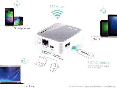 Wifi Speedy Portable new cara memasang wifi speedy di rumah