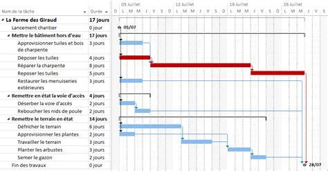 diagramme de gantt ms project 2013 le diagramme de gantt methodo projet