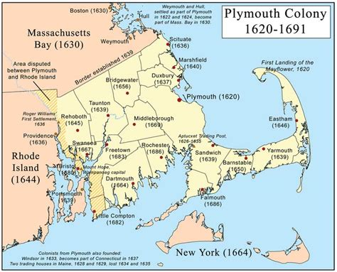 who established plymouth colony new new york the pilgrims came