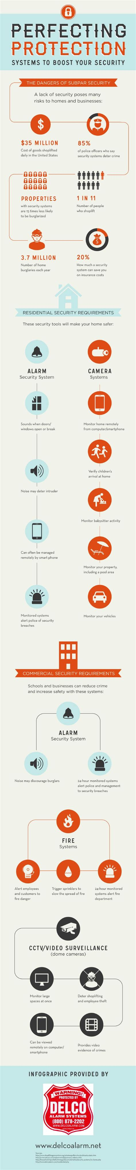 164 best images about home security infographics on