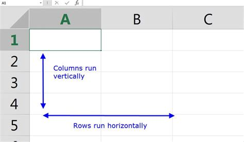 definition pattern exle columns and rows in excel and google spreadsheets