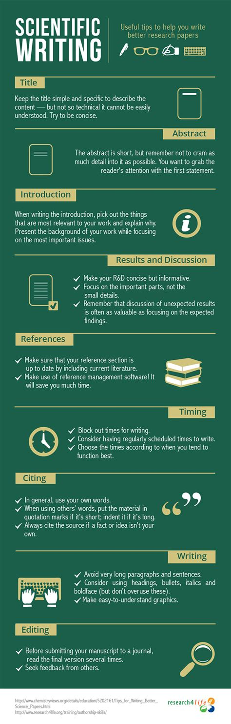 Tips On Writing A Good Research Paper Infographic How To Write Better Science Papers