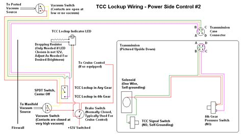100 vs commodore indicator wiring diagram photocell