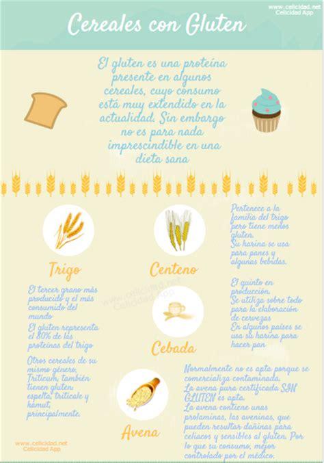 alimentos que llevan gluten alimentos gluten celicidad