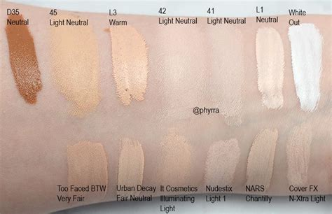 Harga L Oreal White Eye d lock it concealer creme review