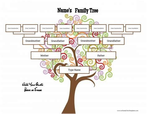 tree creator 4 generation family tree template free to customize print