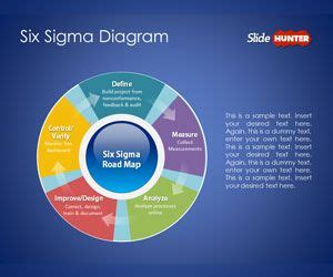 Free Six Sigma Diagram For Powerpoint Presentations Is A Unique Slide Design With Six Sigma Six Sigma Ppt Free
