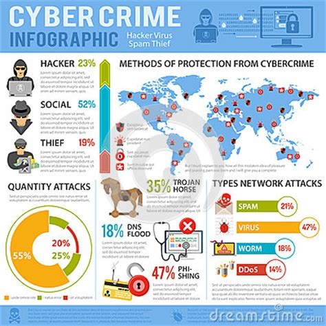 time cybersecurity hacking the web and you books cyber crime infographics stock vector image 67384939
