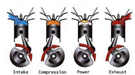 wallpaper animasi motor animasi motor otto 4 langkah automotive learning center