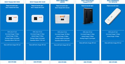 Modem Bolt Di Palembang daftar harga modem bolt