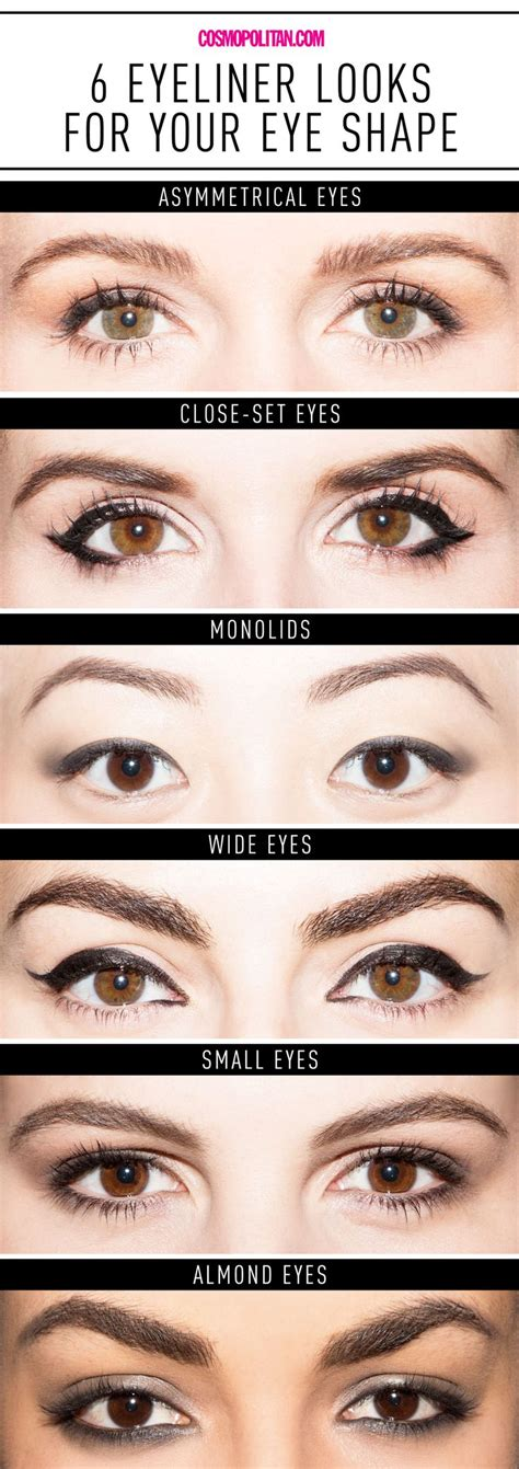Eyeshadow Wardah Tipe D 25 best ideas about eye shape chart on eye shape makeup applying eye makeup and