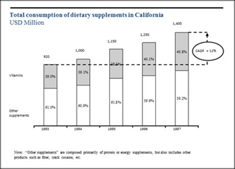 Mba Subprime Market Size by Size And Growth Of A Market Mba Boost