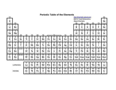 printable periodic table 8 5 x 11 free printable periodic tables pdf