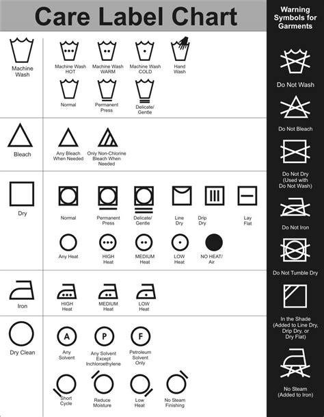care and cleaning rug label cleaning symbols what the clothing tag means