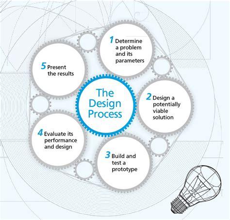 teaching kids    engineers discovermagazine process design pinterest