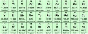 structural biochemistry transition metals wikibooks