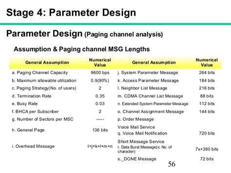 Sle Network Architecture Sle Network Design Report 28 Images Automate Network