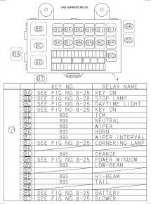 gmc w4500 fuse box gmc free engine image for user manual
