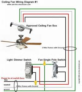 Ceiling Fan Switch Wiring Diagram Ceiling Fan Wiring Diagram 1 For The Home 1 Quot Http Www Jennisonbeautysupply