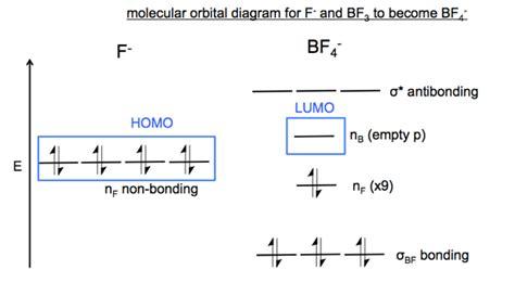 f orbital diagram organic chemistry 04 arrow pushing resonance