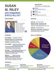 Resume Samples That Stand Out by Building A Stand Out Resume Education Closet