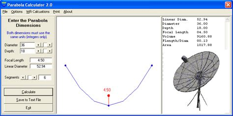 parabola calculator for satellite dish antenna design electronic circuits