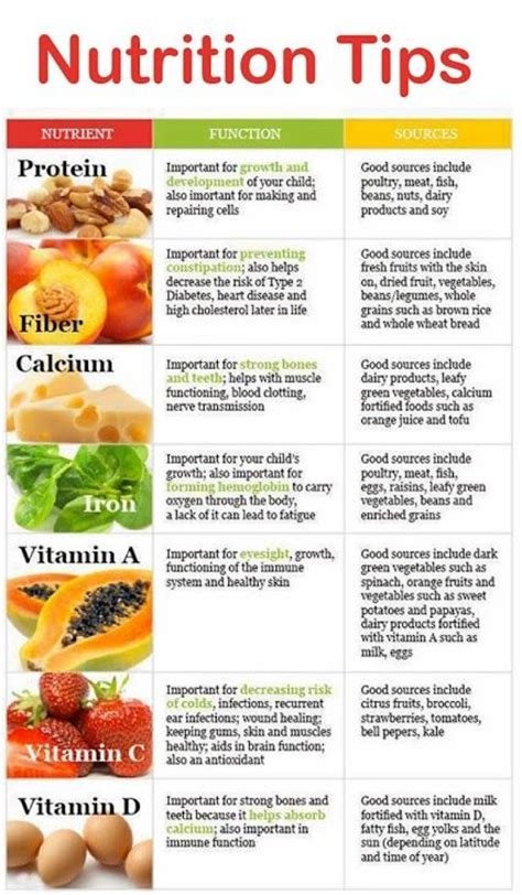 Best Vitamins And Minerals For Detox by The World S Catalog Of Ideas