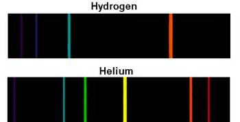color of helium electromagnetic radiation