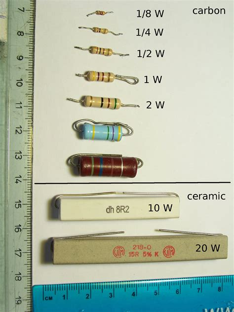 resistor wattage rating size file carbon and ceramic resistors of different power ratings jpg wikimedia commons