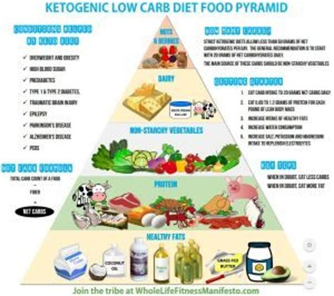 One Drop By Tunas Keto how to get started with the ketogenic diet