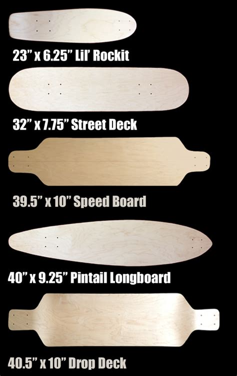 Blog Rockit Talk Community Longboard Template Maker