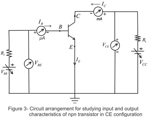 circuit diagram of npn transistor circuit diagram of npn transistor in ce mode circuit and