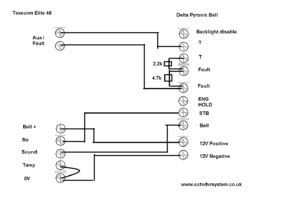 pyronix deltabell wiring diagram 32 wiring diagram