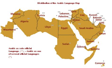 arabic map diglossia diglossic language situations
