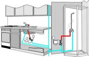 durchlauferhitzer duschen elektrischer durchflusswassererhitzer dafi electric