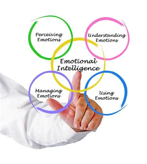 how to improve emotional intelligence the best coaching assessment book on working developing high eq emotional intelligence quotient mastery of the emotional intelligence spectrum books coaching and emotional intelligence christian coach