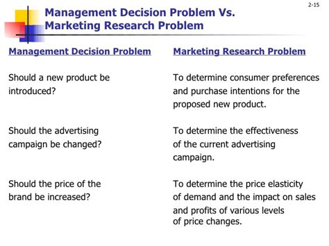 Marketing Mba And Market Research by Ch 2 Marketing Research
