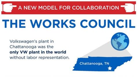 European Works Councils And Industrial Relations could the usa s works council happen in chattanooga