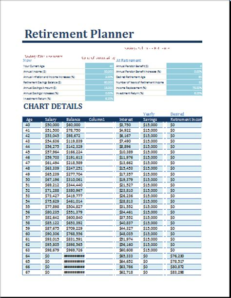 retirement planning template ms excel retirement financial planner template formal