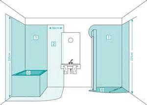 schutzbereich dusche schutzbereiche f 252 r r 228 ume mit badewanne oder dusche