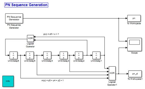 prbs pattern generator using vhdl generate pseudonoise sequence simulink