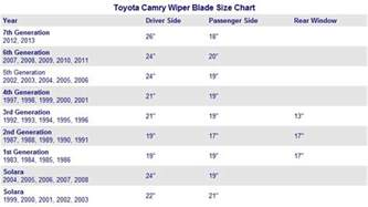 Toyota Camry Windshield Wiper Size Toyota Camry Wiper Blade Size Chart 1983 2013 Driver Side