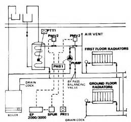 water heating system schematic get free image about