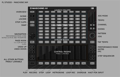 Fl Studio 12 4 Now Supports Maschine Jam Ask Audio Instruments Controller Editor Templates