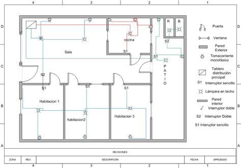 escritorios electricos automatizacion industrial instalacion monofasica