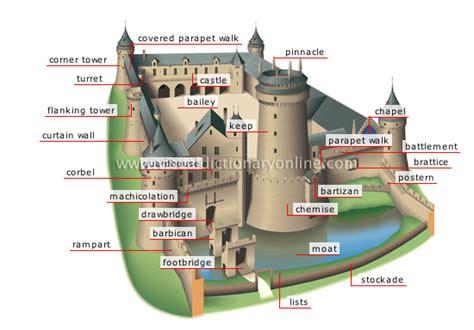 Tarrytown Castle Wedding – Photos From Lyndhurst Castle   Wedding Mapper