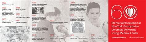 Columbia Presbyterian Detox Program by 60th Anniversary Of Cardiac Surgery Celebrated At Newyork